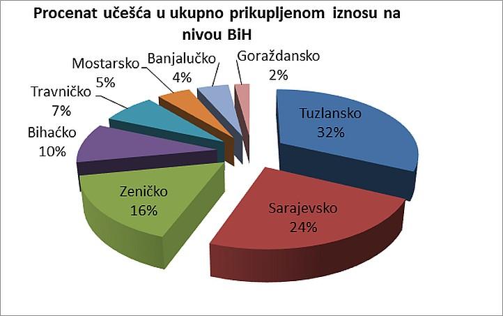 zekat-2012-il-1