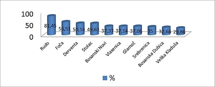 zekat-2012-il-3